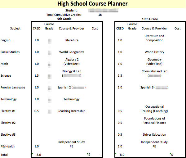 Homeschool Planner Plus